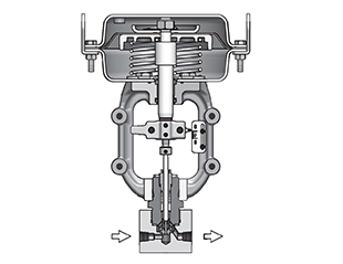 High Pressure Service Micro-Flow Control Valves (Rating : ANSI 900~2500)
