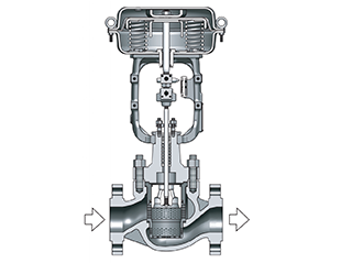 Low Noise Cage type Control valve