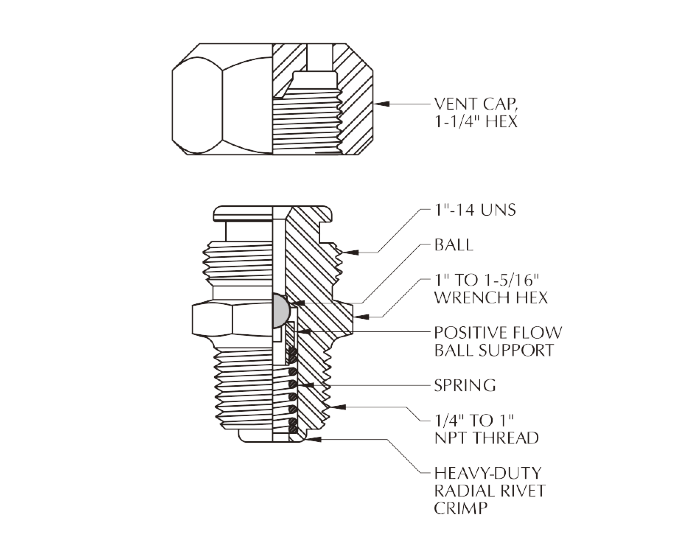 Vented Cap Fittings